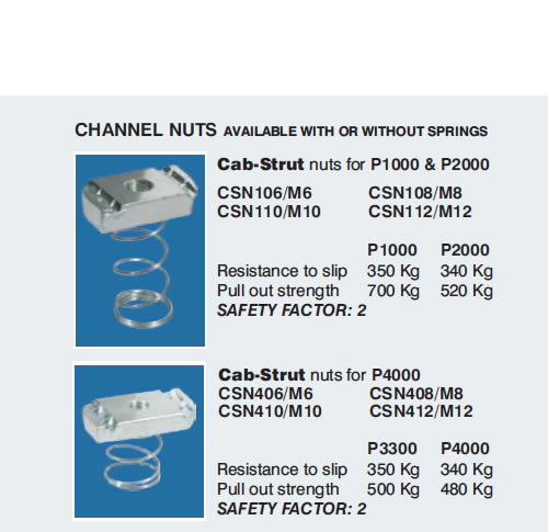 Cab-strut channel nuts