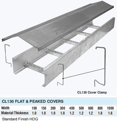 Peaked Cable Tray Covers