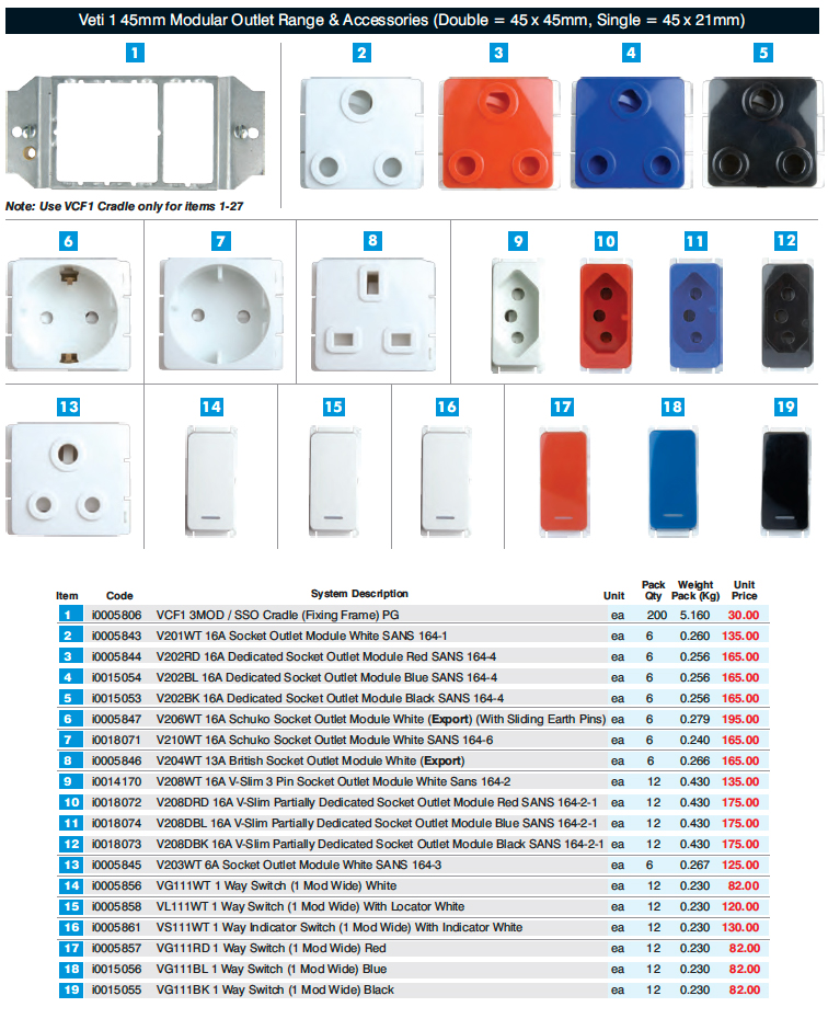 Veti Electrical Outlets and Accessories