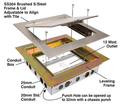 Brushed S/Steel walkway outley box kit System